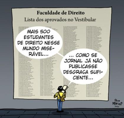 cursos direito brasil