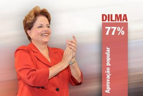popularidade Dilma