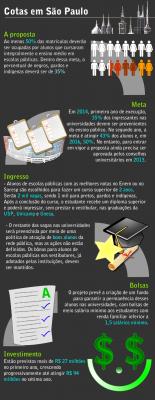 usp-cotas-sp