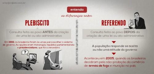 plebiscito-referendo