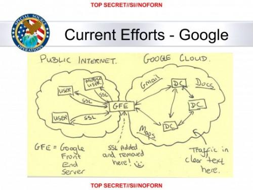 espionagem e-mail eua