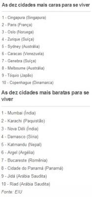 cidades1