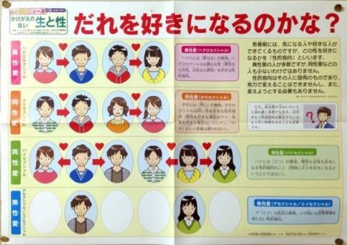 cartilha diversidade sexual japão