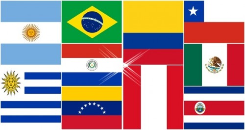 mercosul aliança do pacifico geopolítica américa latina