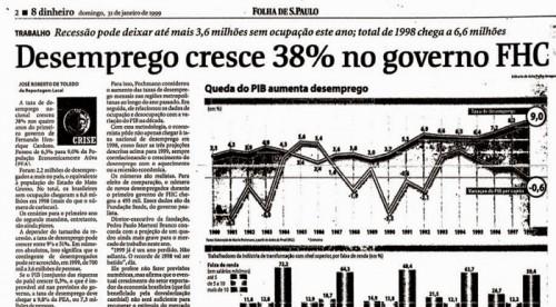 janeiro fhc desemprego 1999