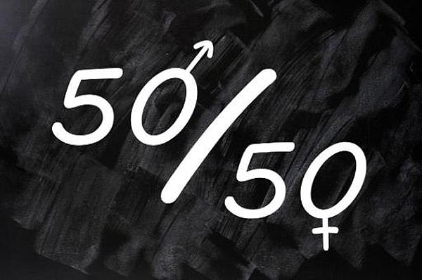 igualdade homens mulheres