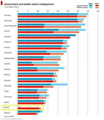 economia brasileira sistema tributário