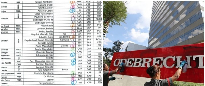 listão Odebrecht apelidos políticos