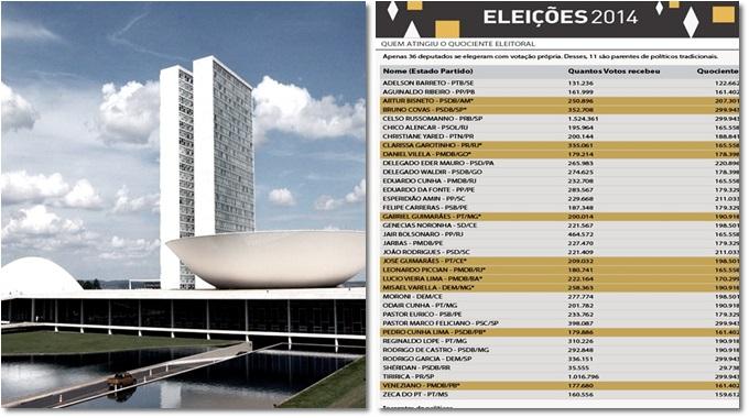 agência cãmara deputados eleitos 2014 sem voto