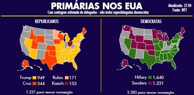 hillary trump disputa eleições eua casa branca