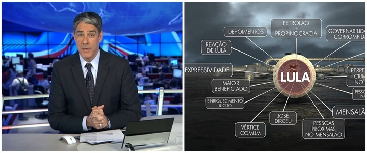 Jornal Nacional Powerpoint Lula Lava Jato