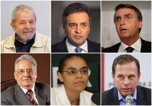 Lula político avaliação brasil