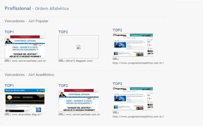 finalistas-top-blog-2011 pragmatismo