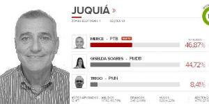 candidato estrangeiro eleições 2012