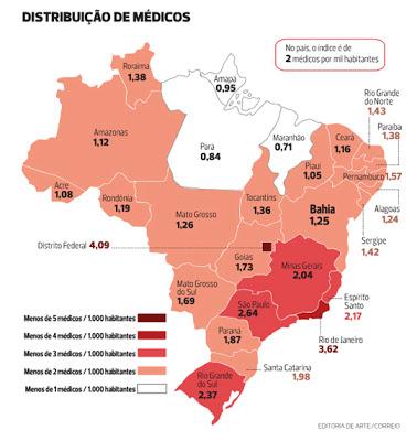 medicos-brasil