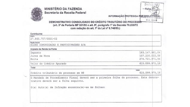 Mensalão da Globo sonegação tributação receita federal