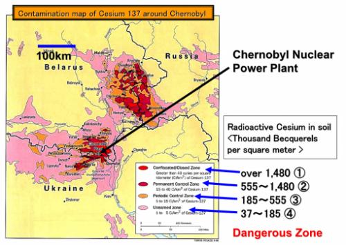 fukushima japão chernobyll