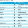 google-maior-empresa