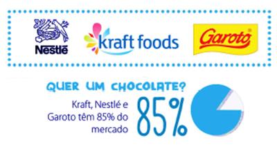 empresas fabricantes chocolate