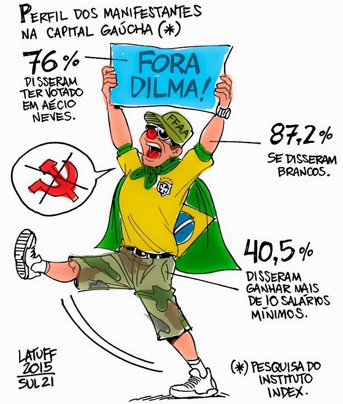 impeachment dilma latuff porto alegre