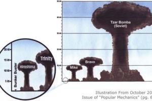 tzar-bomba