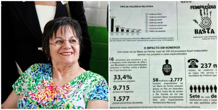Enem 2015 Maria da Penha