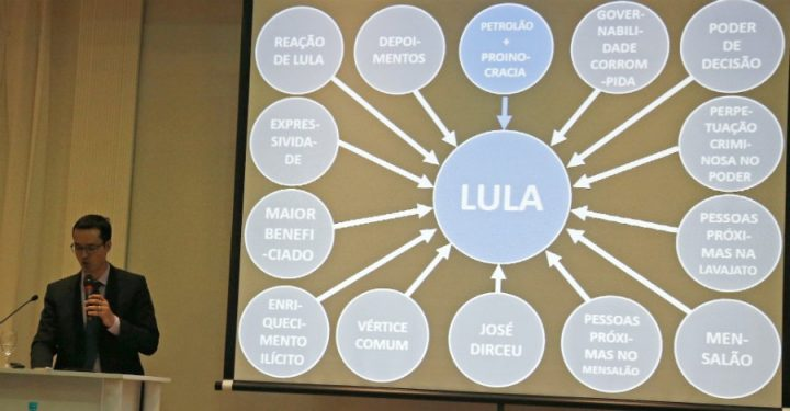 Dallagnon power point lula lava jato