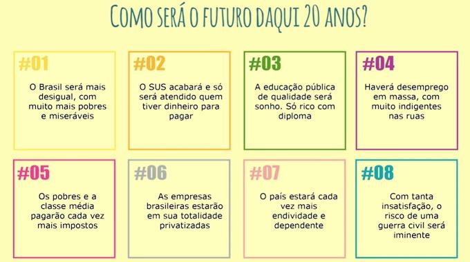 brasil retrocesso pec 241 20 anos