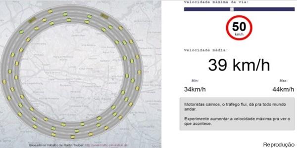 simulador velocidade trânsito são paulo