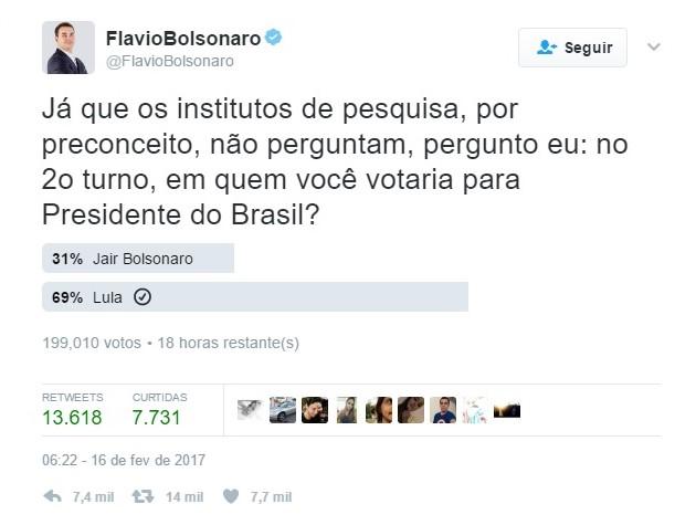 enquete lula flávio bolsonaro pesquisa