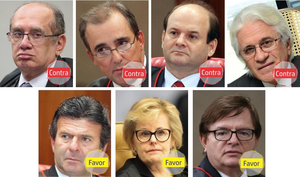 votos ministros TSE julgamento TEMER
