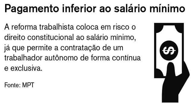 ministério público trabalho inconstitucional reforma trabalhista governo temer