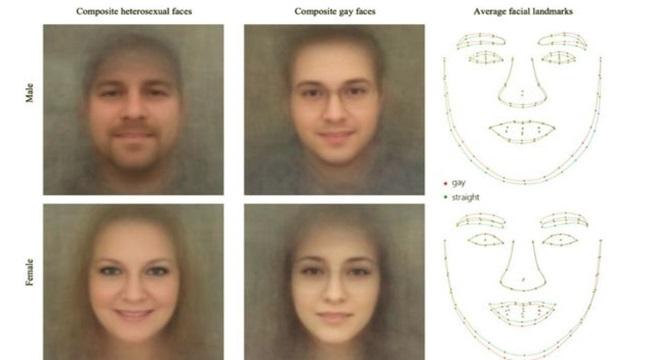 software reconhece rostos gays Stanford eua polêmica