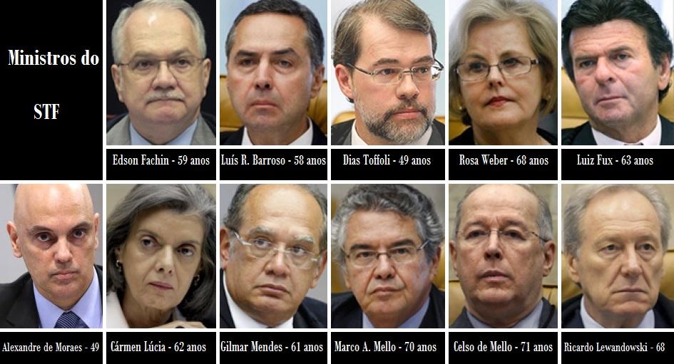 ministros do STF eleição