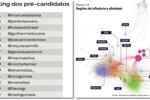 manuela-davila-lidera-ranking-de-visibilidade-entre-presidenciaveis-no-twitter