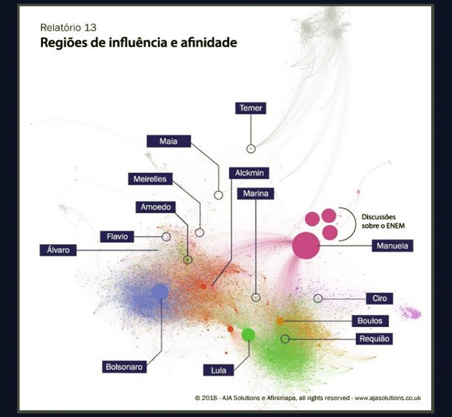 Manuela D´Ávila lidera ranking de visibilidade entre presidenciáveis no Twitter
