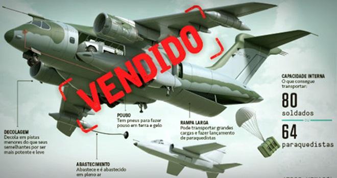 governo temer congresso preciso vender o Brasil antes que acabe Embraer Petrobras