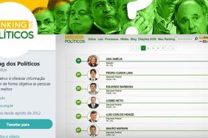 farsa-ranking-dos-politicos-internet3