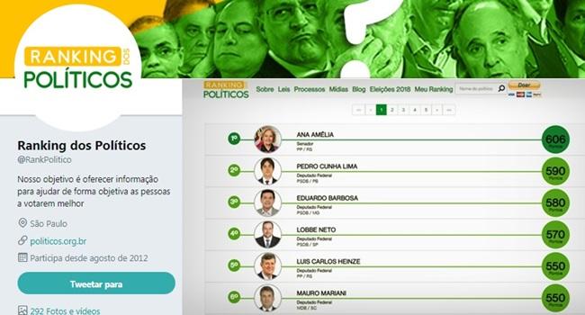 farsa Ranking dos Políticos congresso internet eleições direita