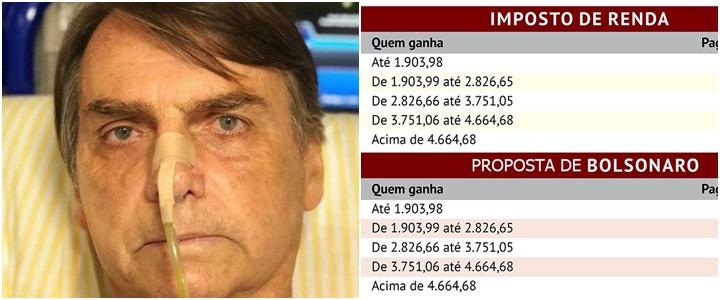 proposta Bolsonaro imposto pobres