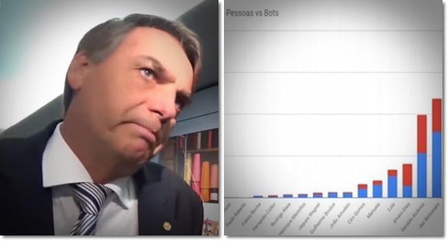 bolsonaro seguidores falsos Twitter levantamento eleições 2018 internet