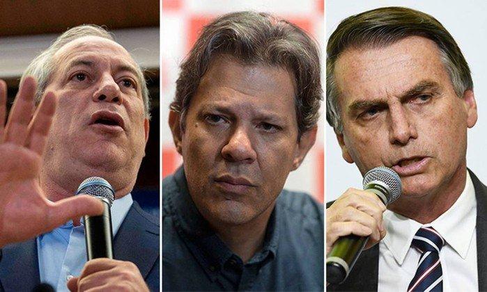 ciro haddad bolsonaro datafolha