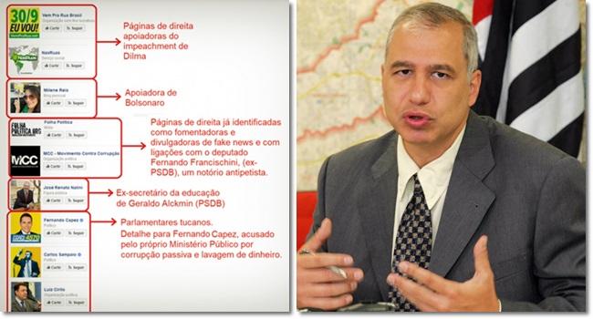 politico partidário promotor MP denunciou haddad São Paulo psdb Marcelo mendroni