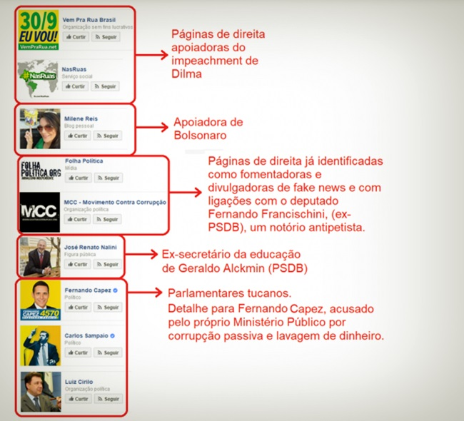 politico partidário promotor MP denunciou haddad São Paulo psdb