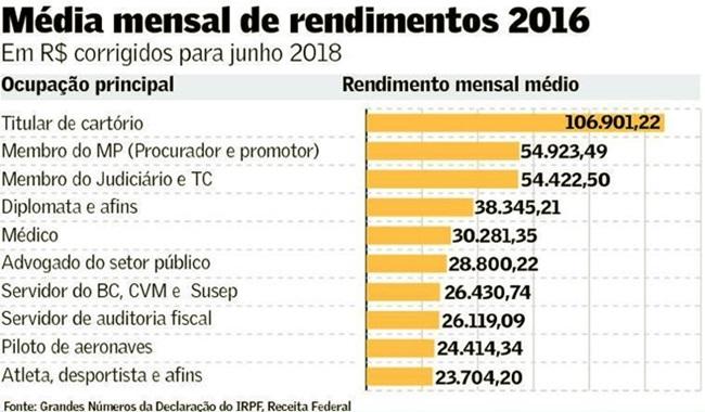 resposta Cármen Lúcia salários de juízes stf ministério público