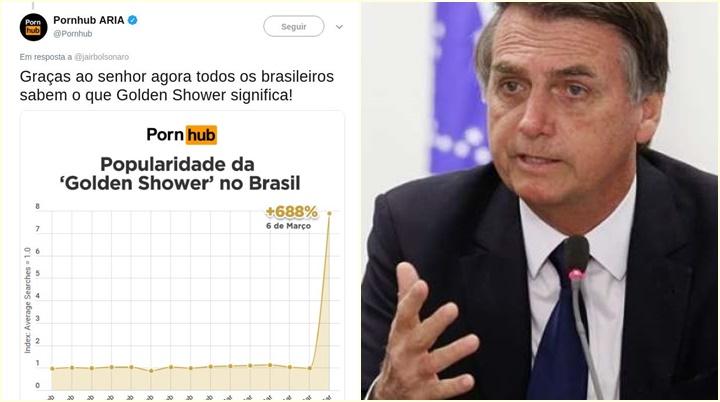 pornhub golden shower bolsonaro