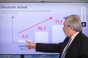 eficacia-da-argentina-incompetencia-do-brasil-no-combate-ao-coronavirus