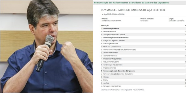 ruy carneiro candidato prefeito