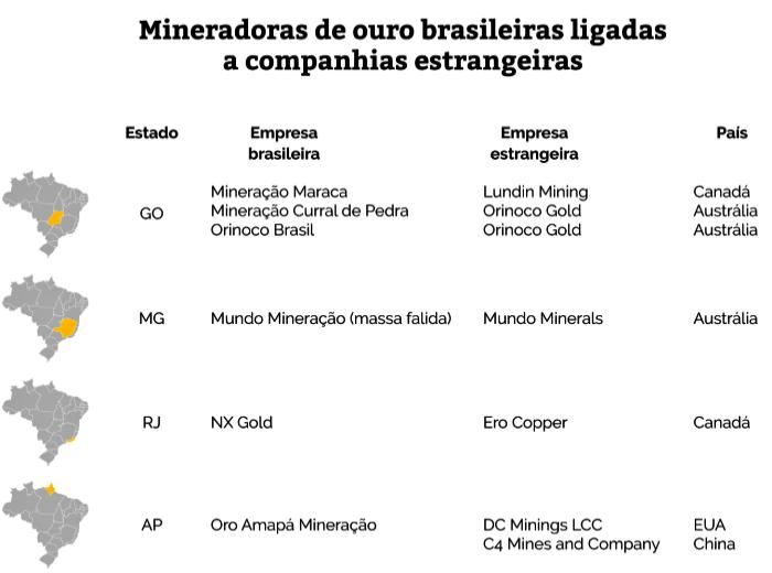 mineradoras de outro mais caloteiras brasil cbe itaminas