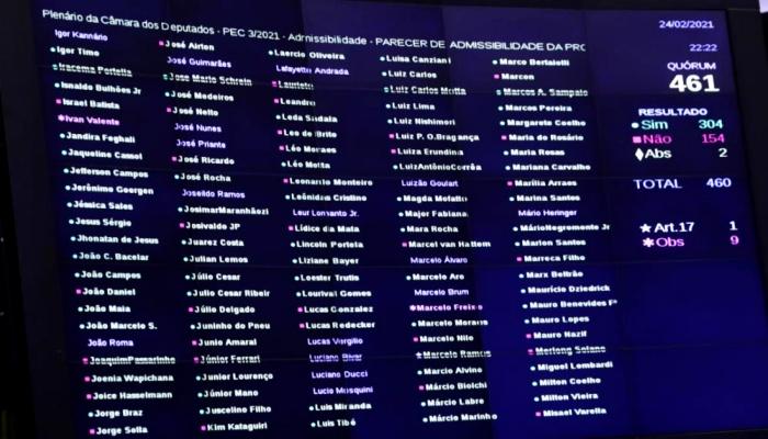PEC da imunidade parlamentar aprovada Câmara deputados